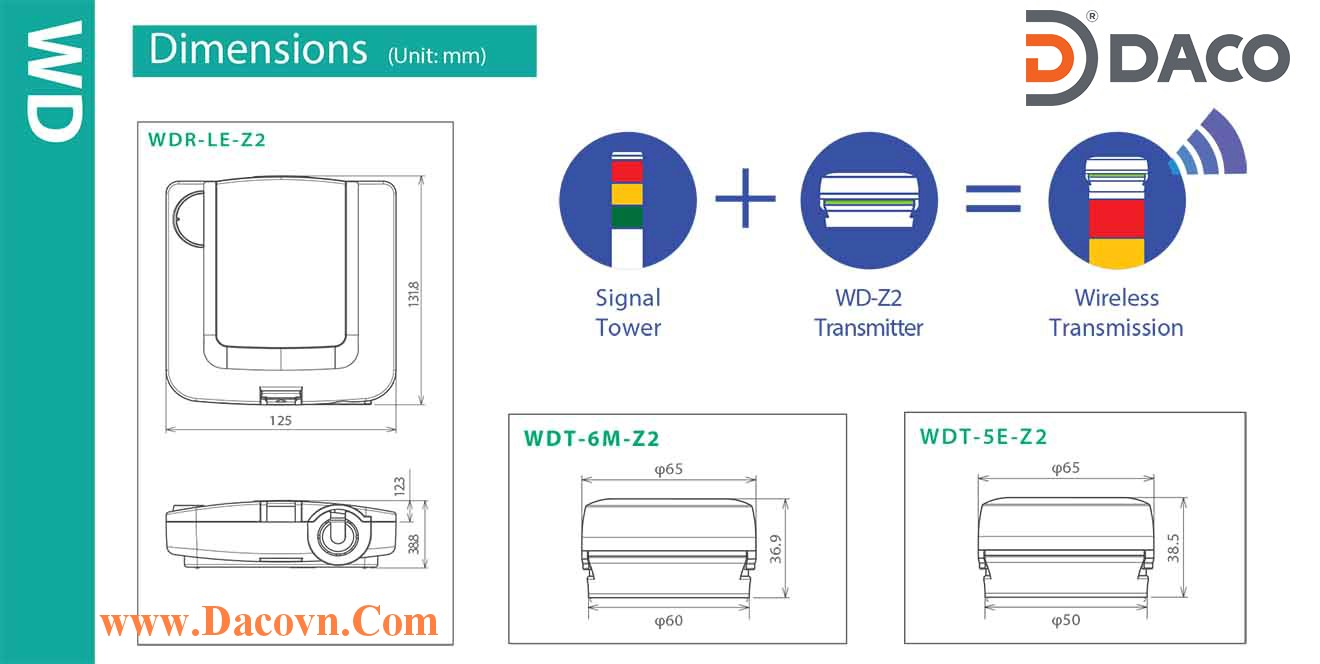 He thong mang bao hieu Patlite WD-Z2 Wireless Network System