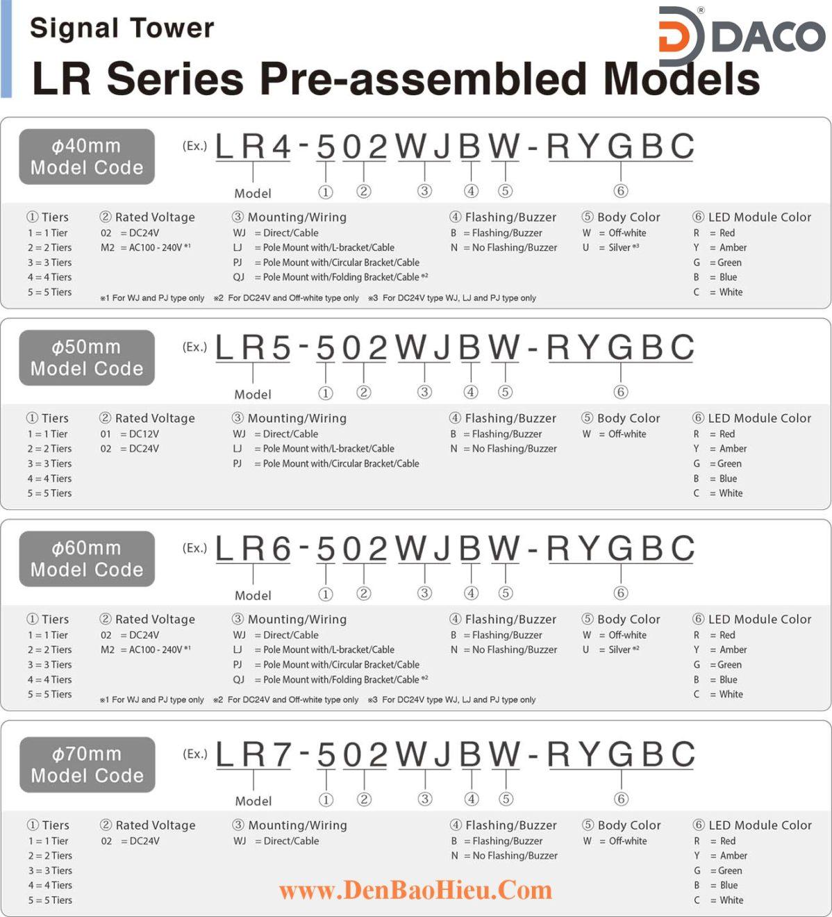 Den thap Patlite IP65 LR4-LR5-LR6-LR7-Ghep ma